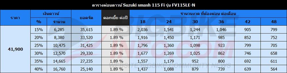 ตารางผ่อนดาวน์ ซูซูกิ สแมช 115 เอฟไอ รุ่นFV115LE-N