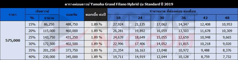 ตารางผ่อนดาวน์ Yamaha Grand Filano Hybrid รุ่น Standard ปี 2019-min