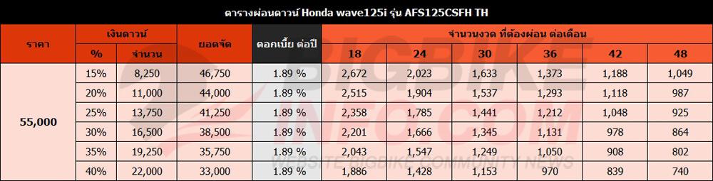 ตารางผ่อนดาวน์ Honda wave125i ปี 2016 รุ่น AFS125CSFH TH