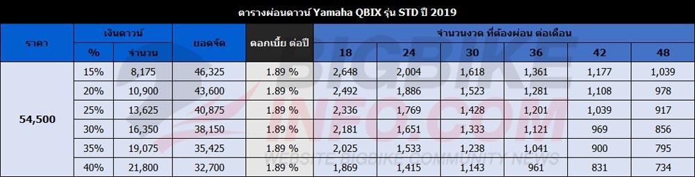 ตารางผ่อนดาวน์ Yamaha QBIX รุ่น STD ปี 2019