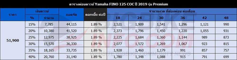 ตารางผ่อนดาวน์ Yamaha FINO 125 COC ปี 2019 รุ่น Premium