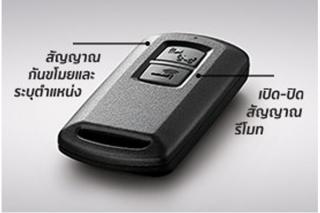 ฮอนด้า คลิก 150ไอ Smart Key