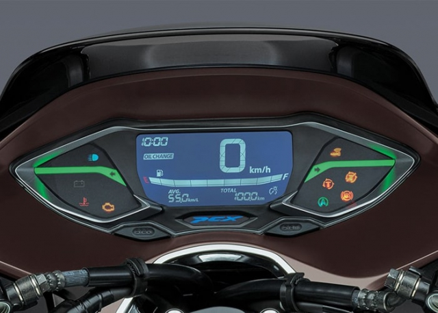 Honda PCX160 2021 หน้าปัด