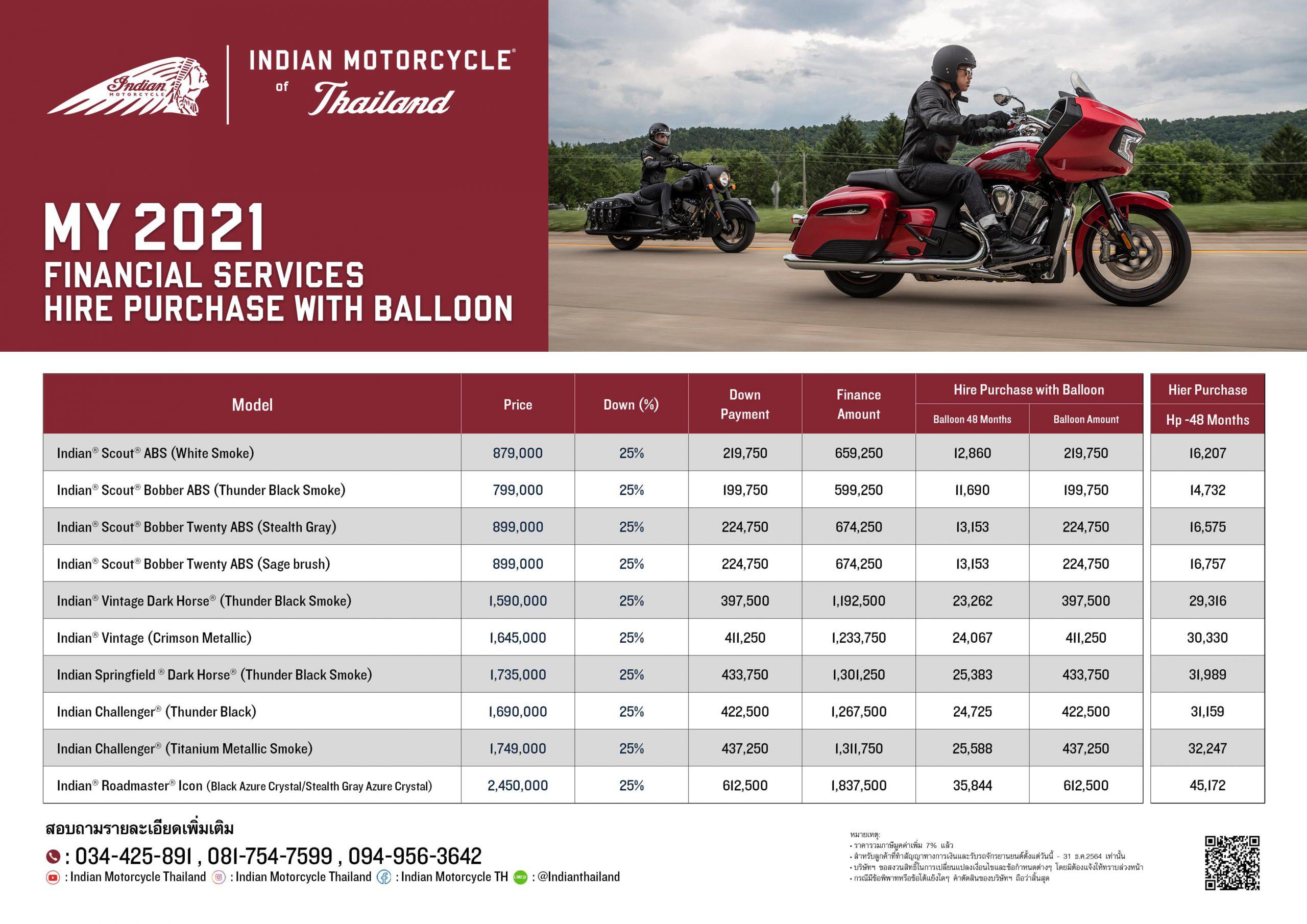 ตารางผ่อนดาวน์จักรยานยนต์ Indian Motorcycle Thailand แต่ละรุ่น