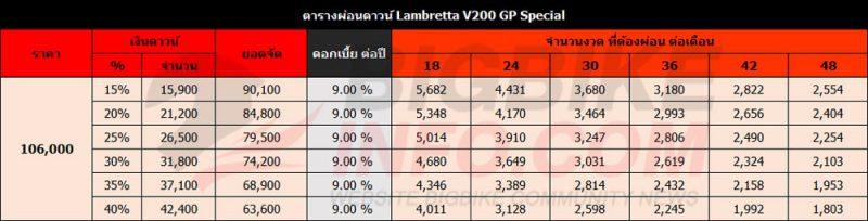 ตารางผ่อนดาวน์ แลมเบรตต้า วี200 จีพี สเปเชี่ยล