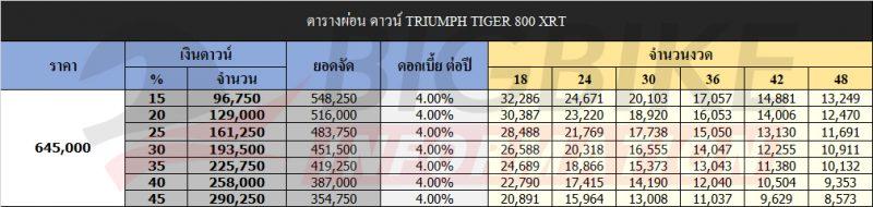ตารางผ่อน ดาวน์ TRIUMPH TIGER 800 XRT