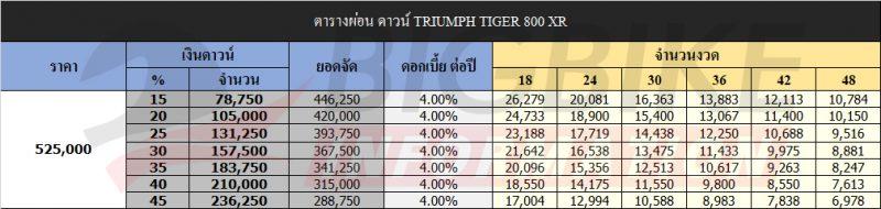 ตารางผ่อน ดาวน์ TRIUMPH TIGER 800 XR