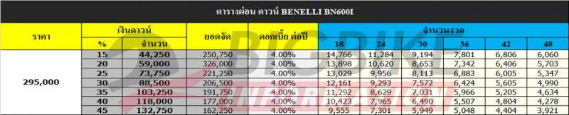 ตารางผ่อน ดาวน์ BENELLI BN600I