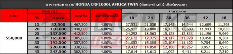 ตารางผ่อนดาวน์ Honda Africa Twin CRF1000L