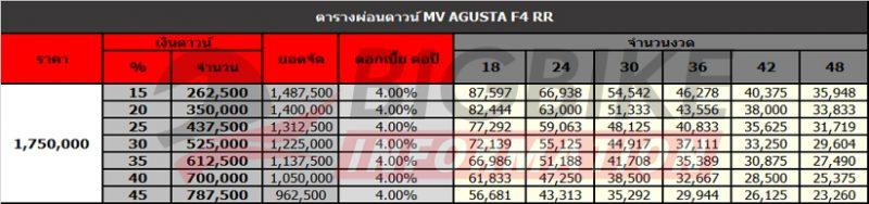 ตารางผ่อนดาวน์ MV AGUSTA F4 RR
