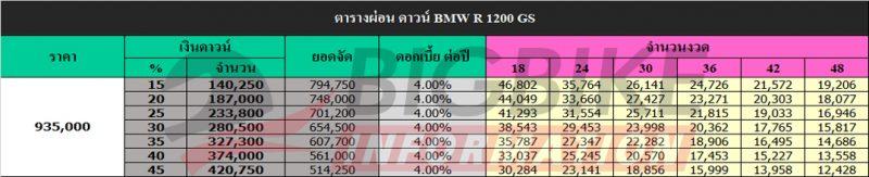 ตารางผ่อน ดาวน์ BMW R 1200 GS