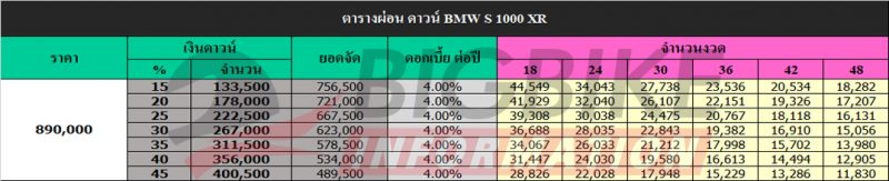 ตารางผ่อน ดาวน์ BMW S 1000 XR