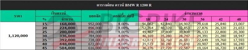 ตารางผ่อน ดาวน์ BMW R 1200 R
