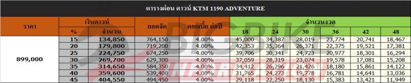 ตารางผ่อน ดาวน์ KTM 1190 ADVENTURE