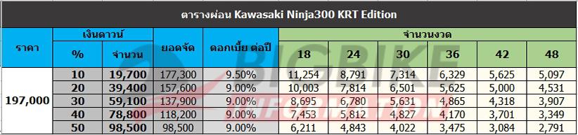 bigbike information ninja 300 krt