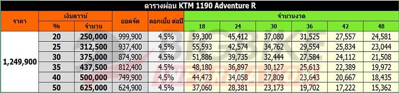 ตารางผ่อน ดาวน์ KTM 1190 ADVENTURE R (ราคาเดิม)
