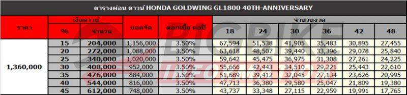 ตารางผ่อนดาวน์ Honda Goldwing GL1800 40TH-Anniversary