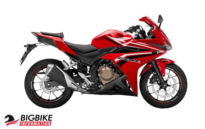ภาพ Honda CBR500R สีแดง ด้านข้าง