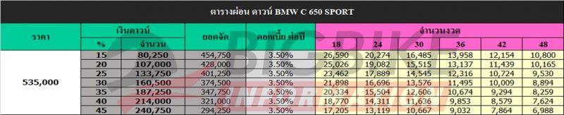 ตารางผ่อน ดาวน์ BMW C 650 SPORT