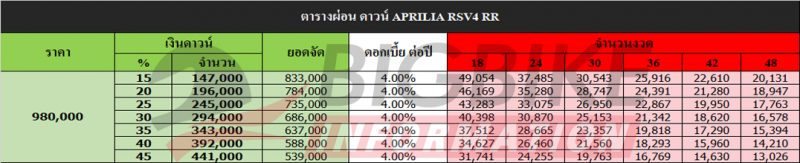 bigbike informationตารางผ่อน ดาวน์ APRILIA RSV4 RR