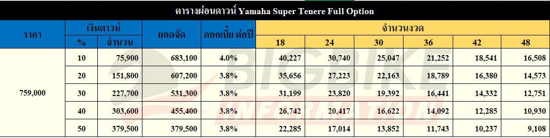ตารางผ่อนดาวน์ Yamaha Super Tenere Full Option
