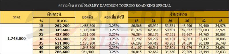 ตารางผ่อน ดาวน์ HARLEY DAVIDSON TOURING ROAD KING SPECIAL