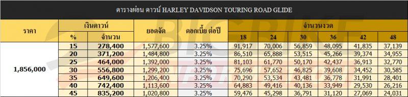 ตารางผ่อน ดาวน์ HARLEY DAVIDSON TOURING ROAD GLIDE