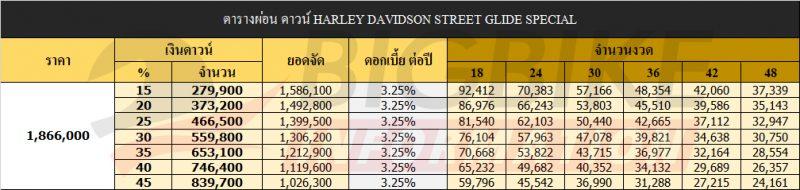 ตารางผ่อน ดาวน์ HARLEY DAVIDSON STREET GLIDE SPECIAL
