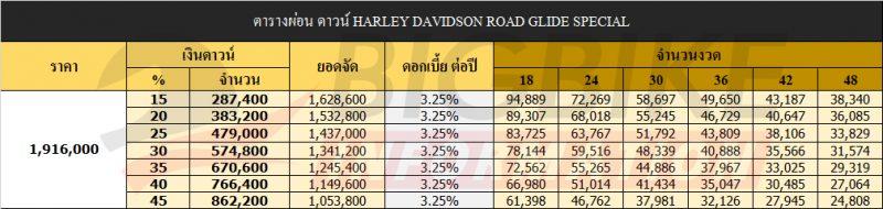 ตารางผ่อน ดาวน์ HARLEY DAVIDSON ROAD GLIDE SPECIAL