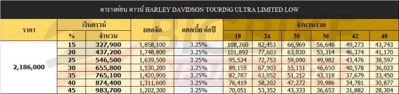 ตารางผ่อน ดาวน์ HARLEY DAVIDSON TOURING ULTRA LIMITED LOW