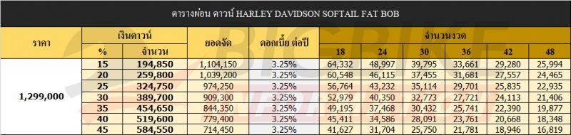 ตารางผ่อน ดาวน์ HARLEY DAVIDSON SOFTAIL FAT BOB