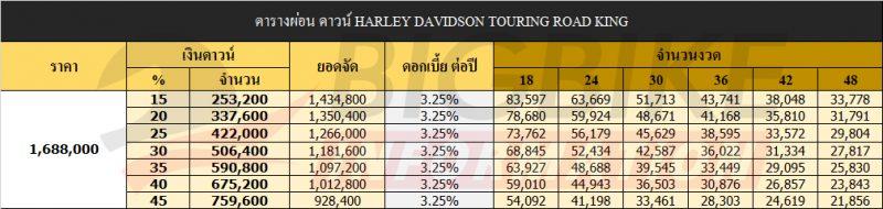 ตารางผ่อน ดาวน์ HARLEY DAVIDSON TOURING ROAD KING