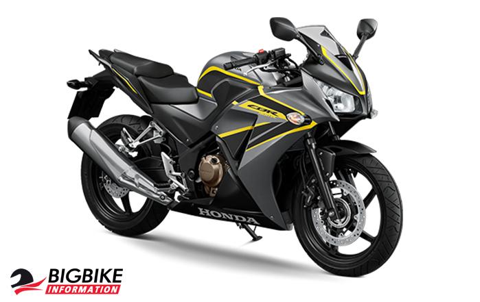 ภาพ Honda CB150R สีเทา