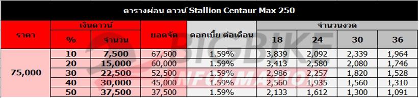 ตารางผ่อน ดาวน์ Stallion Centaur Max 250 ราคาที่ 1
