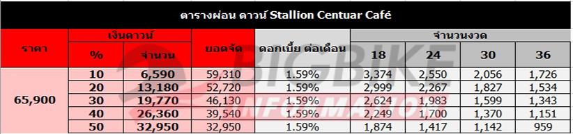 ตารางผ่อน ดาวน์ Stallion Centuar Cafe