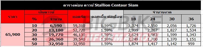 ตารางผ่อน ดาวน์ Stallion Centaur Siam