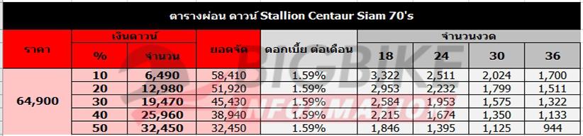 ตารางผ่อน ดาวน์ Stallion Centaur Siam 70'S