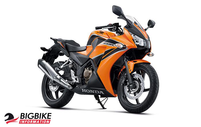 ภาพ Honda CB150R สีส้ม