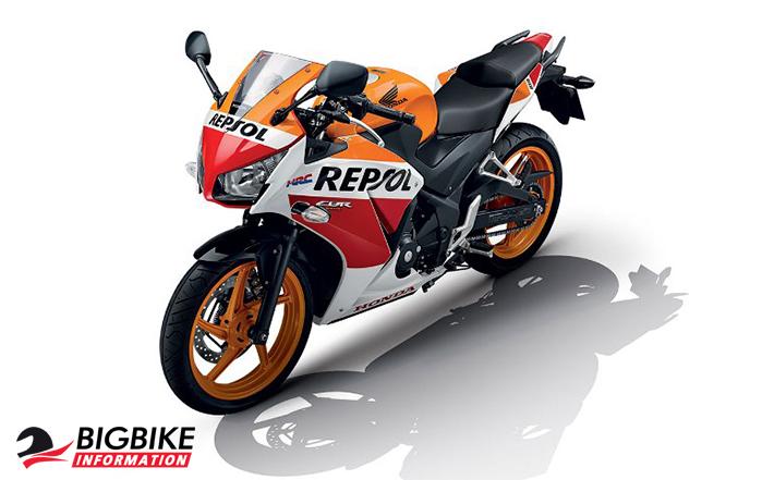 ภาพ Honda CB150R สี Repsol
