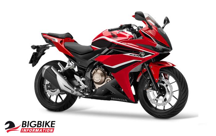 ภาพ Honda CBR500R สีแดง