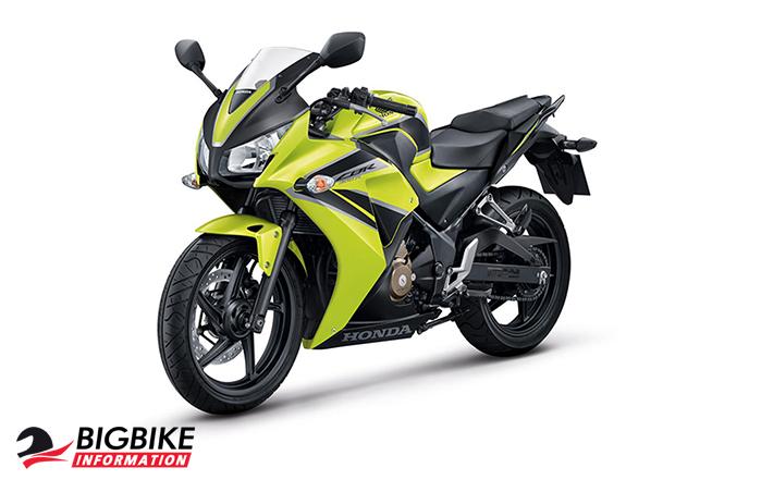 ภาพ Honda CB150R สีเขียว