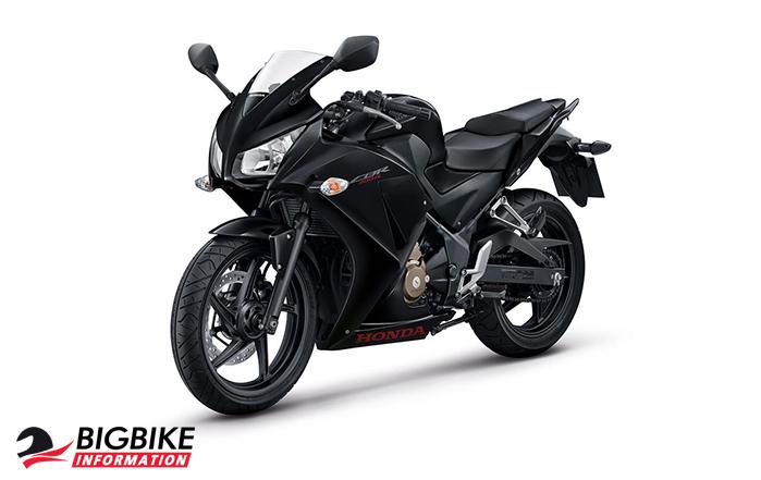 ภาพ Honda CB150R สีดำ