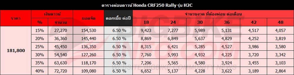 ตารางผ่อนดาวน์ Honda CRF250 Rally รุ่น H2C