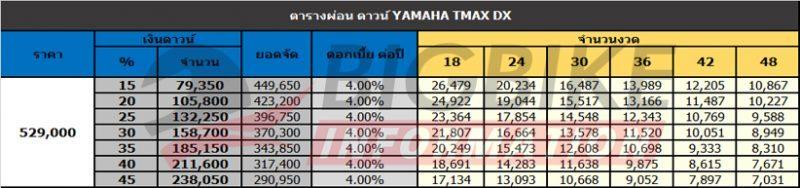 bigbikeinfo tmax dx