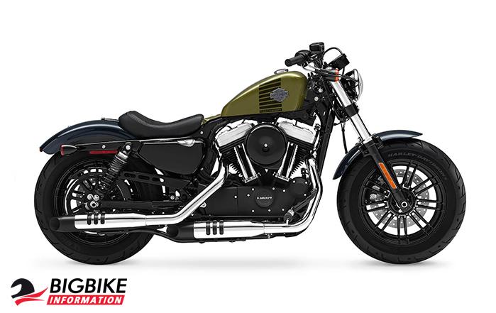 ภาพ Harley Davidson Sportster Forty Eight สีเขียว ด้านข้าง