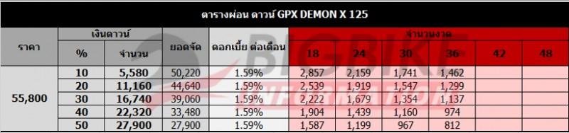 ตารางผ่อน ดาวน์ GPX DEMON X 125