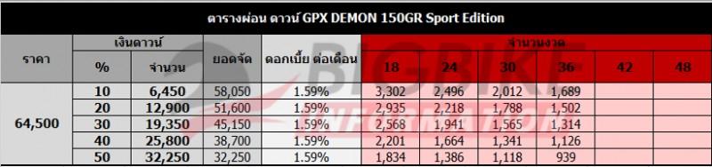 ตารางผ่อน ดาวน์ GPX DEMON 150GR Sport Edition