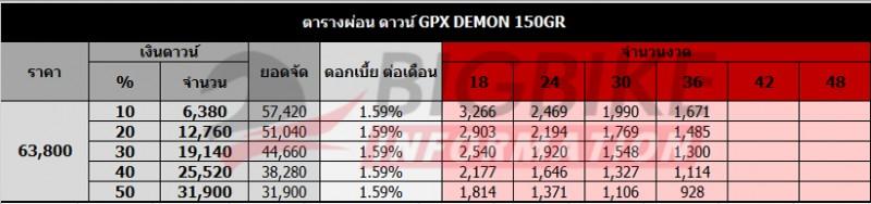 ตารางผ่อนดาวน์ GPX DEMON 150GR