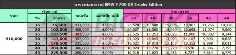 ตารางผ่อน ดาวน์ BMW F 700 GS TROPHY EDITION