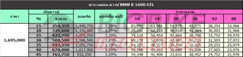 ตารางผ่อน ดาวน์ BMW K 1600 GTL